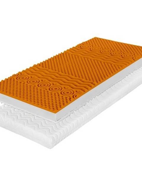 Sconto Matrac RELAXTIC DREAMS NEW 80x195 cm